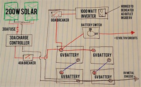 Pop Up Cer Battery Wiring Diagram by Upgrading My Rv Battery Bank And 12 Volt System
