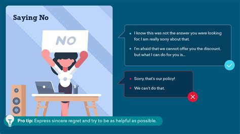 important customer service phrases    shouldn