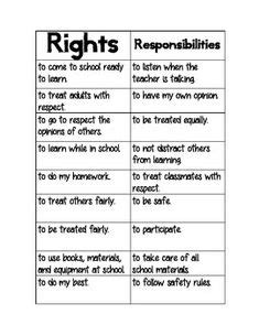 rights  responsibilities images  grade