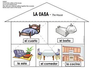 la casa  house  wise nest