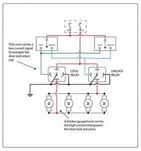 Power Door Lock Relay