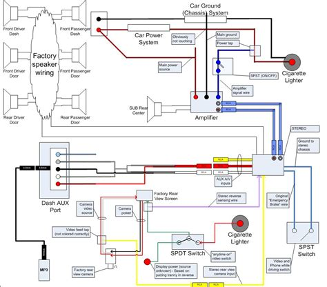 clarion db175mp wiring diagram wiring diagram and schematics
