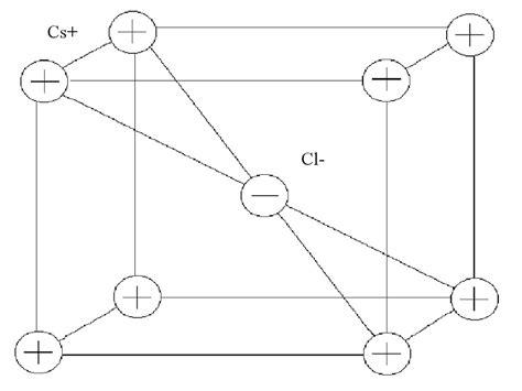 Пьезоэлектрики что такое в физической энциклопедии