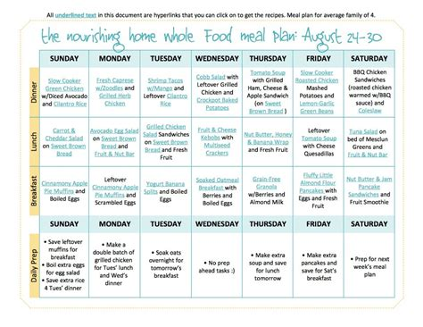 whole 30 meal plan template bi weekly whole food meal plan for august 17 30 the better