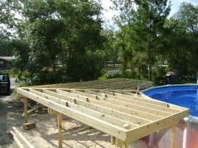 Decks around Above Ground Pools