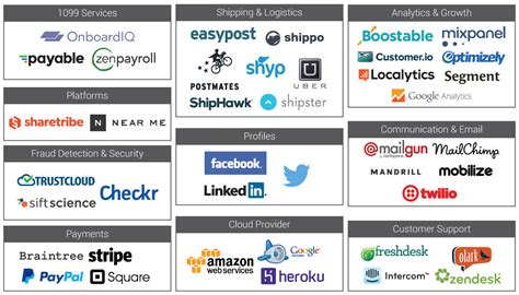 Products That Help Power Online Marketplaces Version One