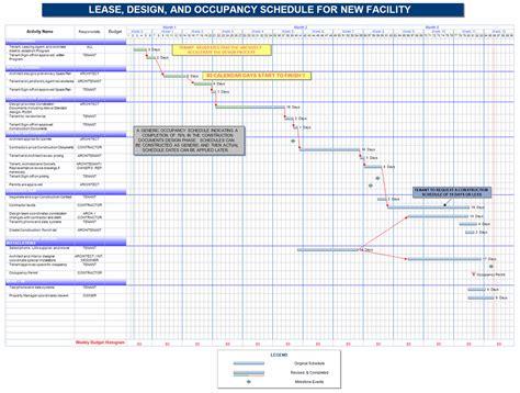 the management center program plan template free project management templates for construction aec