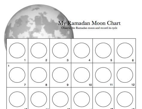 blank moon calendar worksheet calendar template