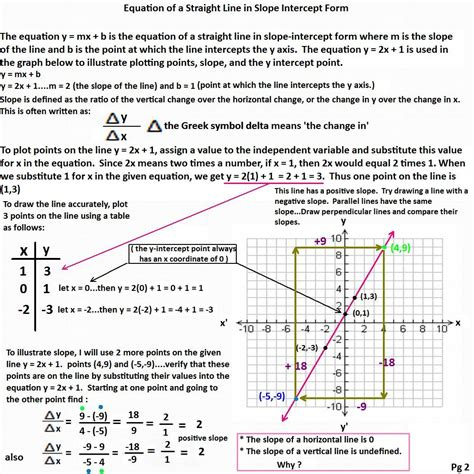 slope intercept form worksheet 1 with answers word