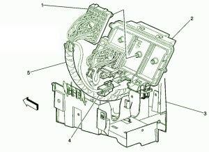 gm acadia  hood fuse box diagram auto fuse box
