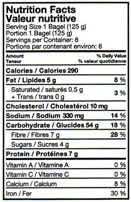 nutritional info bagel world disera thornhill