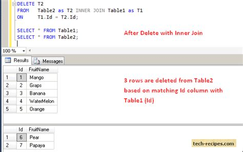 sql server update table from another table anuj alaric