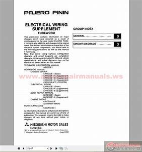 Mitsubishi Pajero Pinin Workshop Manuals 1999-2002