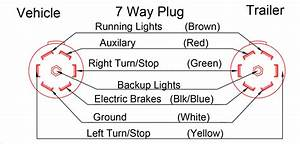 30 7 Way Trailer Plug Wiring Diagram Ford