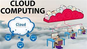 What is Cloud Computing? Explained by an expert in simple ...