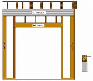 Upgrading An Insufficient Load Bearing Wall