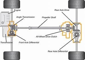 De Pont Ar Xc60  Probl U00e8me  - Xc60 - Volvo