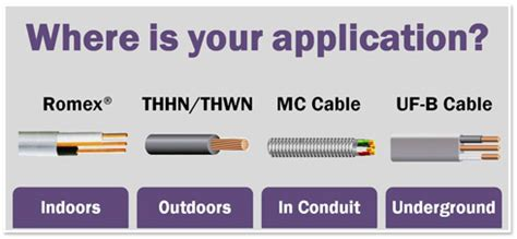 Romex Cable Indoor Electrical Wire With Ground