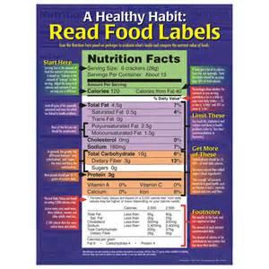 Printable Food Nutrition Labels