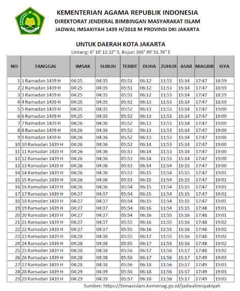 jadwal puasa ramadhan  lengkap zofay texaw