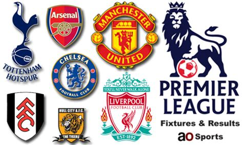 English Premier League results & scorers (3rd matchday ...
