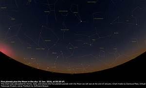 A planetary parade in the sky late in January - The ...