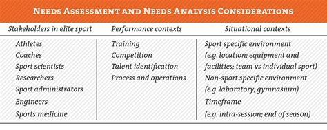 aspetar sports medicine journal  innovative