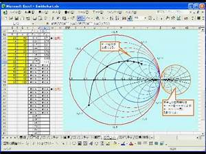 Box Chart Excel エクセル スミスチャート 負性抵抗 Excel Smith Chart Minusr 3 Youtube