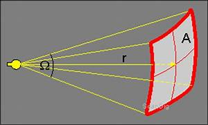 Beleuchtungsstärke Berechnen : fotometrie lichtstrom lichtst rke candela beleuchtungsst rke lux ansi lumen beamer projektor ~ Themetempest.com Abrechnung