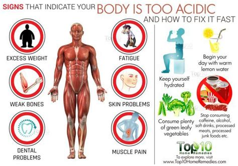 signs    body   acidic    fix