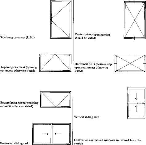 single hung window symbol construction   single hung windows floor plans leaf drawing