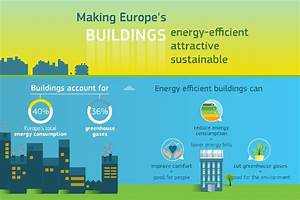 Making Europe's buildings energy-efficient, attractive ...