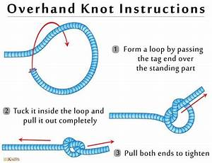 17 Best images about Boating, Sailing and Scouting Knots ...