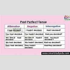 Past Perfect Tense Table Explanation With Examples In Hindiurdu  English Grammar Course #144