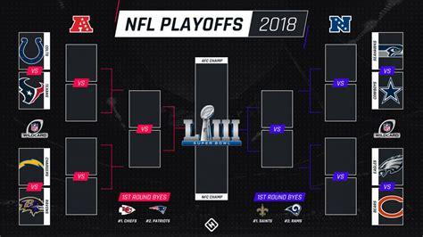 nfl playoff brackets  clarion