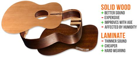 real wood vs laminate best left handed acoustic guitars for beginner players