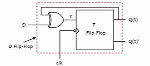 Digital Circuits - Conversion Of Flip-flops