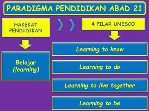 paradigma pendidikan indonesia abad