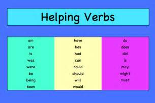 Helping Verbs List