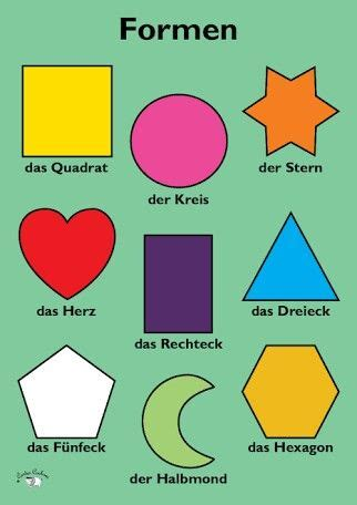 Pin de Ashley Deery en German   Clases de francés ...