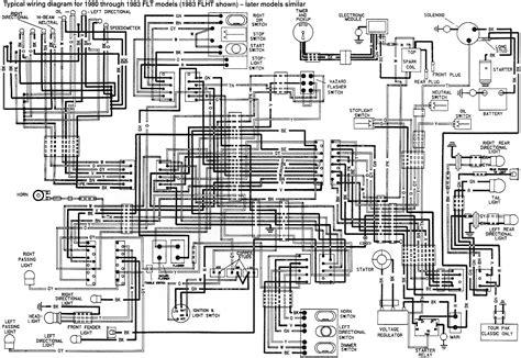 2005 harley davidson radio wiring diagram hobbiesxstyle