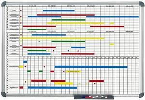 Tableau Aimanté Pour Photos : tableau de planning mensuel et annuel tableaux blanc ~ Dailycaller-alerts.com Idées de Décoration