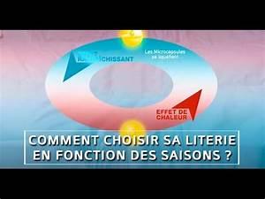 Comment Choisir Sa Couette : comment choisir sa literie en fonction des saisons ~ Preciouscoupons.com Idées de Décoration
