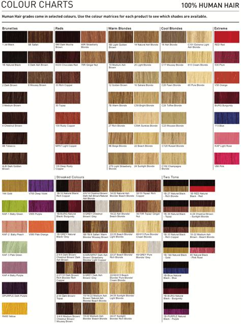 lanza color chart lanza healing color chart