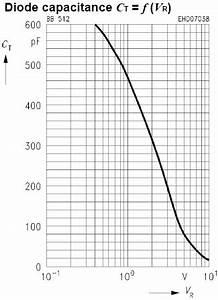 Sperrspannung Diode Berechnen : software simx einfuehrung elektro chaos dioden c ~ Themetempest.com Abrechnung