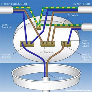 Ceiling light wiring diagram ? lamps and lighting