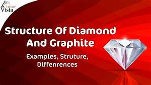 Structure Of Diamond And Graphite