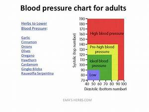 Blood Pressure Chart For Senior Citizens Blood Blood Pressure And Charts On Pinterest