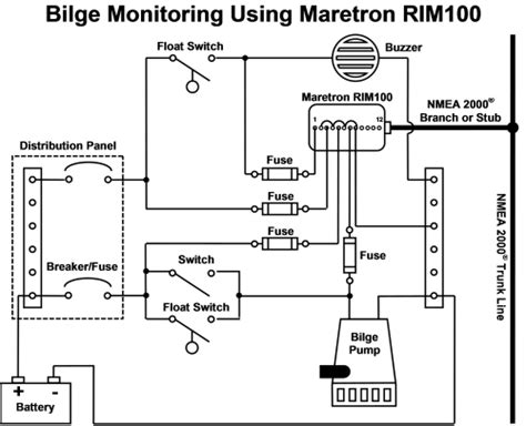 maretron basic bilge monitoring