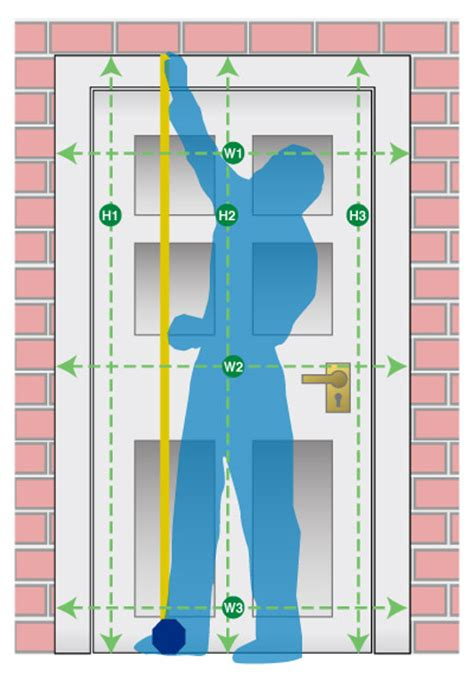 measuring guide for doors and frames